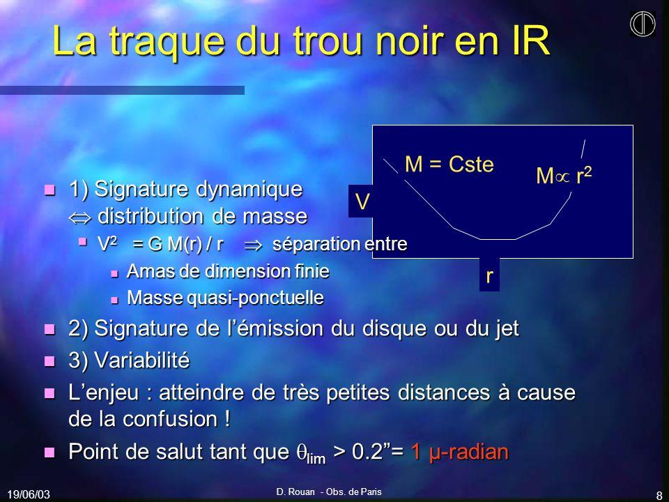 19/06/03 D. Rouan - Obs. de Paris 8 r V M r 2 M = Cste La traque du trou noir en IR n 1) Signature dynamique distribution de masse V 2 = G M(r) / r sé