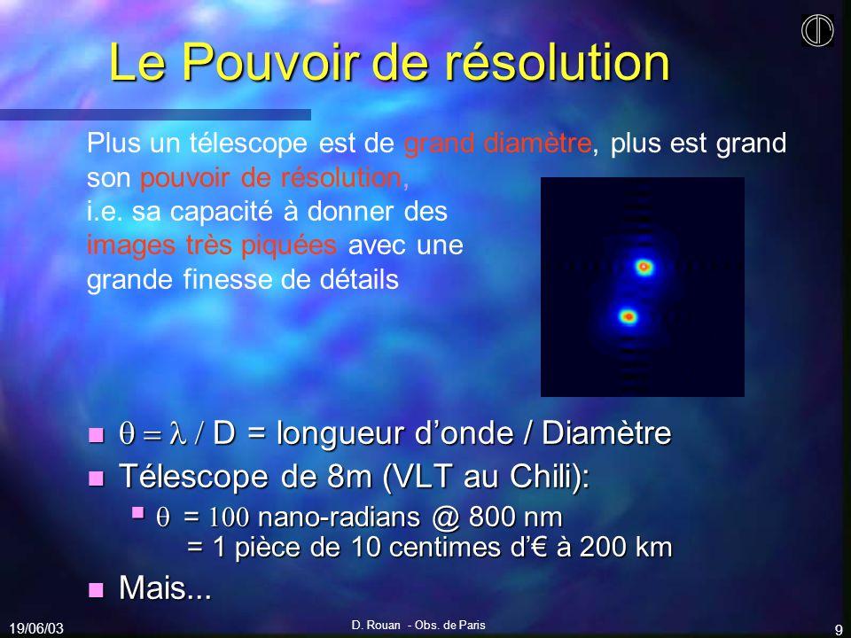 19/06/03 D. Rouan - Obs. de Paris 9 Le Pouvoir de résolution D = longueur donde / Diamètre D = longueur donde / Diamètre n Télescope de 8m (VLT au Chi