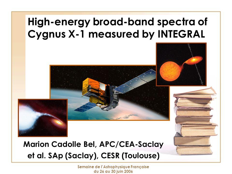 Marion Cadolle Bel SF2A 2006 Spectres hybrides Émission non thermique ~ 50% pour modéliser la haute énergie État Intermédiaire (présence du disque, luminosité proche de létat Dur) Γ pow = 2,68 ± 0,15 (mais surestime flux) χ 2 réd = 1,29 (245) γ inj = 8,41 ± 0,77 χ 2 réd = 0,99 (245) Cadolle Bel et al.