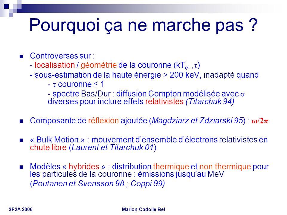 Marion Cadolle Bel SF2A 2006 Pourquoi ça ne marche pas ? Controverses sur : - localisation / géométrie de la couronne (kT e -, τ ) - sous-estimation d