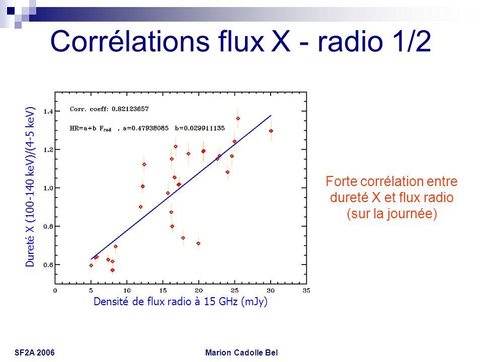 Marion Cadolle Bel SF2A 2006 Corrélations flux X - radio 1/2 Forte corrélation entre dureté X et flux radio (sur la journée) Densité de flux radio à 1