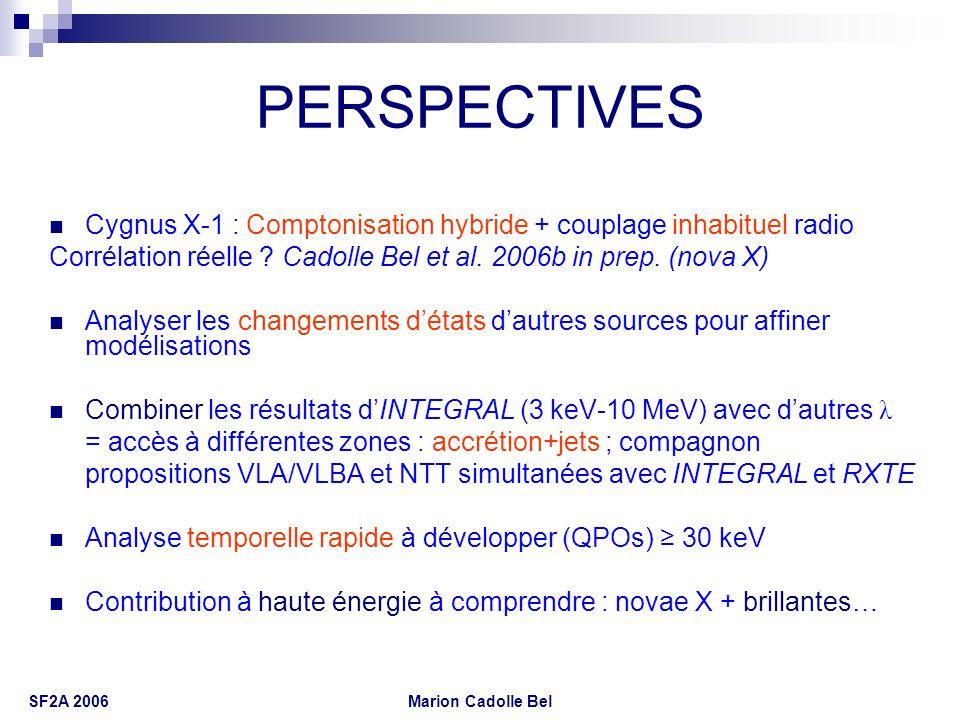 Marion Cadolle Bel SF2A 2006 PERSPECTIVES Cygnus X-1 : Comptonisation hybride + couplage inhabituel radio Corrélation réelle ? Cadolle Bel et al. 2006