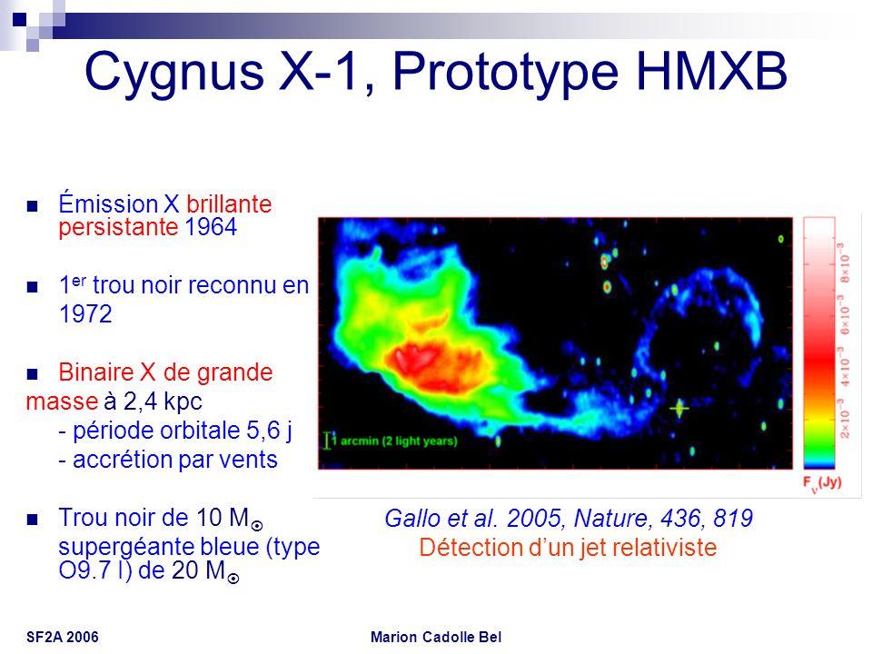 Marion Cadolle Bel SF2A 2006 Cygnus X-1, Prototype HMXB Émission X brillante persistante 1964 1 er trou noir reconnu en 1972 Binaire X de grande masse