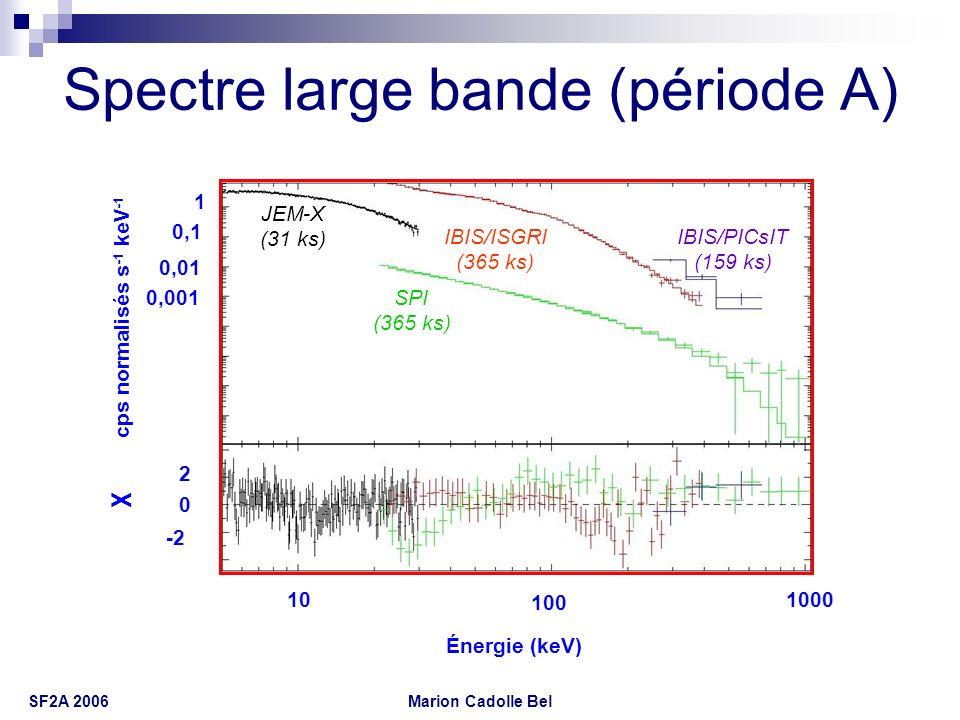 Marion Cadolle Bel SF2A 2006 Spectre large bande (période A) cps normalisés s -1 keV -1 0,001 1 0,01 0,1 χ 0 2 -2 Énergie (keV) 10 100 1000 JEM-X (31