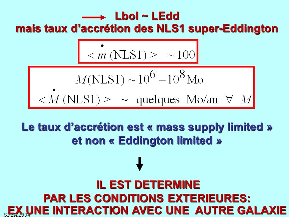 SF2A 2004 Lbol ~ LEdd mais taux daccrétion des NLS1 super-Eddington Le taux daccrétion est « mass supply limited » et non « Eddington limited » IL EST DETERMINE PAR LES CONDITIONS EXTERIEURES: EX UNE INTERACTION AVEC UNE AUTRE GALAXIE
