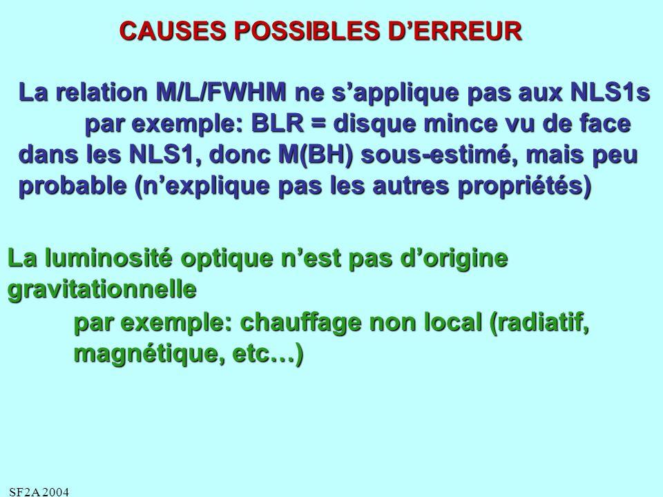 SF2A 2004 CAUSES POSSIBLES DERREUR La relation M/L/FWHM ne sapplique pas aux NLS1s par exemple: BLR = disque mince vu de face dans les NLS1, donc M(BH) sous-estimé, mais peu probable (nexplique pas les autres propriétés) La luminosité optique nest pas dorigine gravitationnelle par exemple: chauffage non local (radiatif, magnétique, etc…)