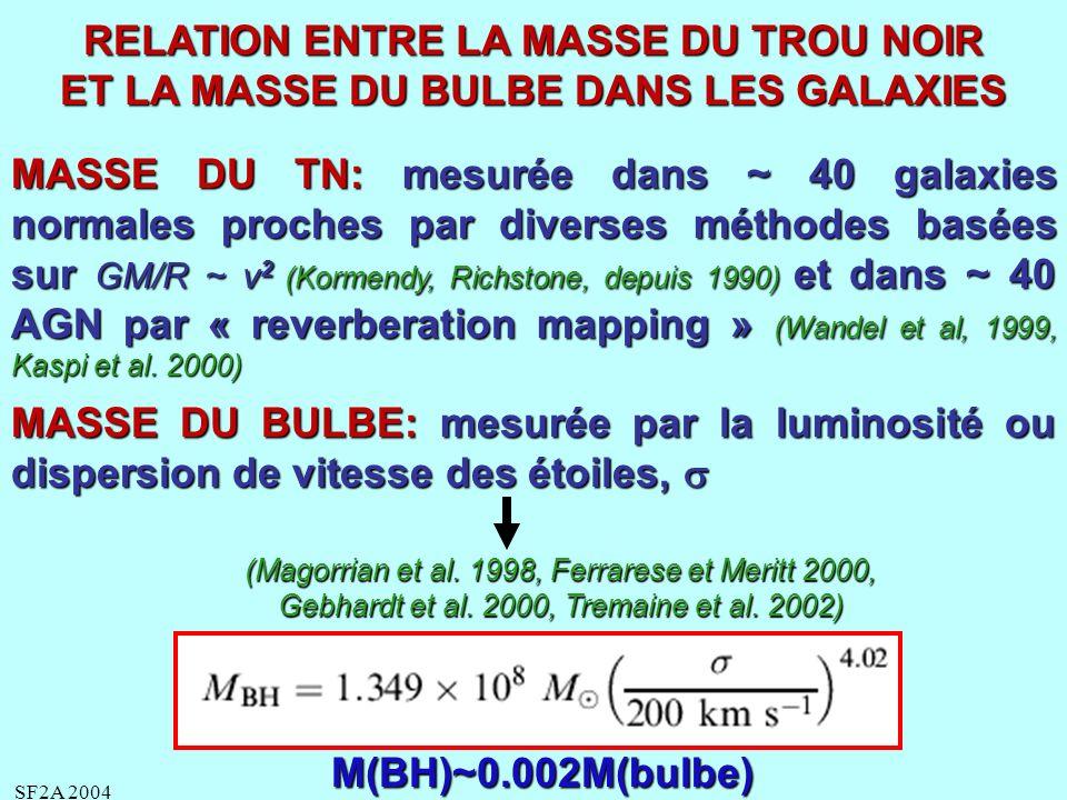 SF2A 2004 RELATION ENTRE LA MASSE DU TROU NOIR ET LA MASSE DU BULBE DANS LES GALAXIES (Magorrian et al.