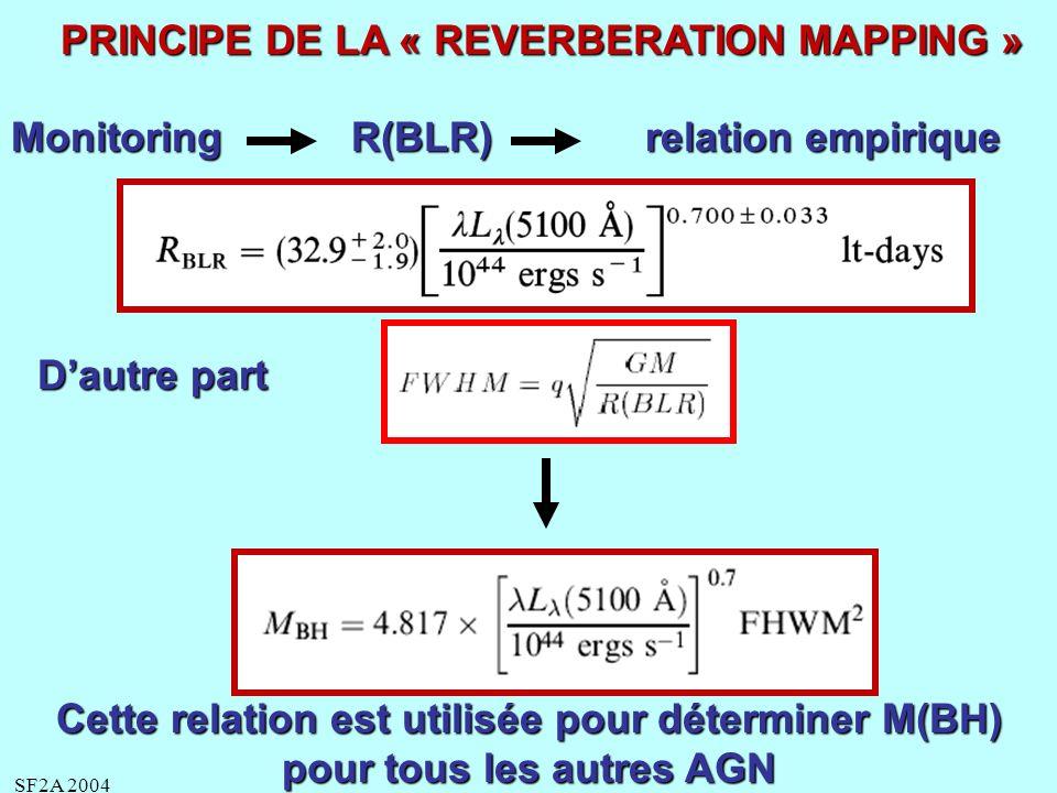 SF2A 2004 PRINCIPE DE LA « REVERBERATION MAPPING » Monitoring R(BLR)relation empirique Dautre part Cette relation est utilisée pour déterminer M(BH) pour tous les autres AGN