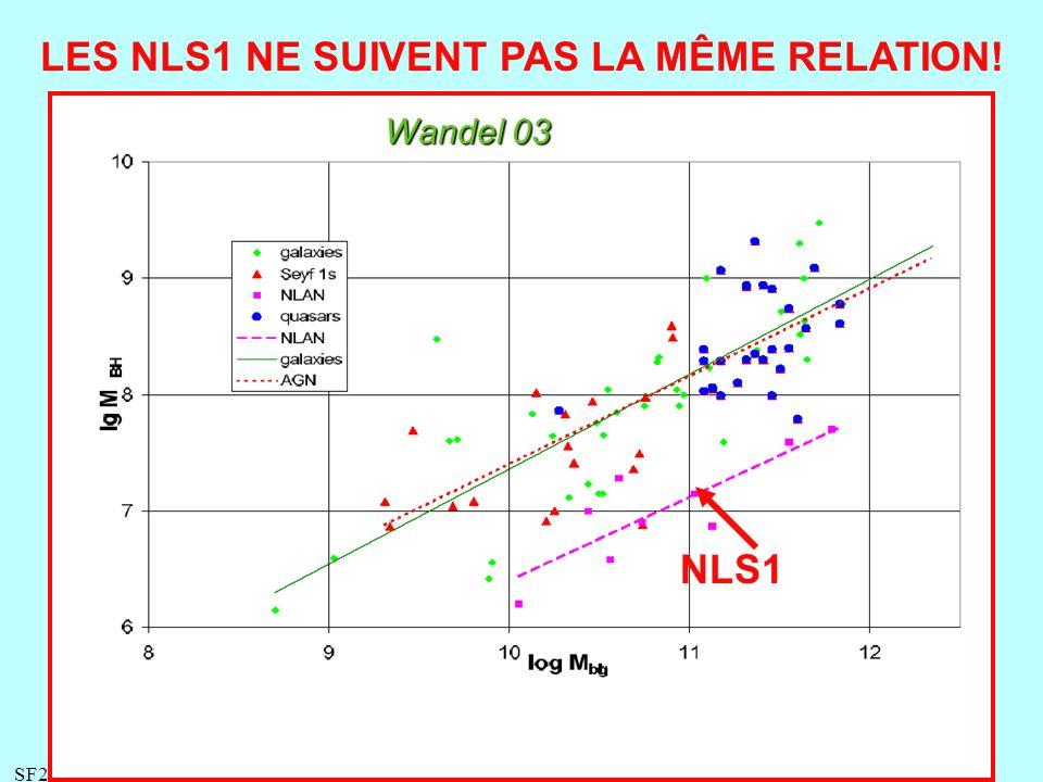 SF2A 2004 Wandel 03 NLS1 LES NLS1 NE SUIVENT PAS LA MÊME RELATION!