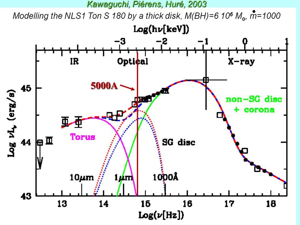 SF2A 2004 Kawaguchi, Piérens, Huré, 2003 Modelling the NLS1 Ton S 180 by a thick disk, M(BH)=6 10 6 M o, m=1000 5000A
