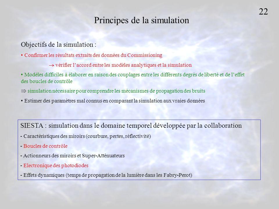 Objectifs de la simulation : Confirmer les résultats extraits des données du Commissioning vérifier laccord entre les modèles analytiques et la simula