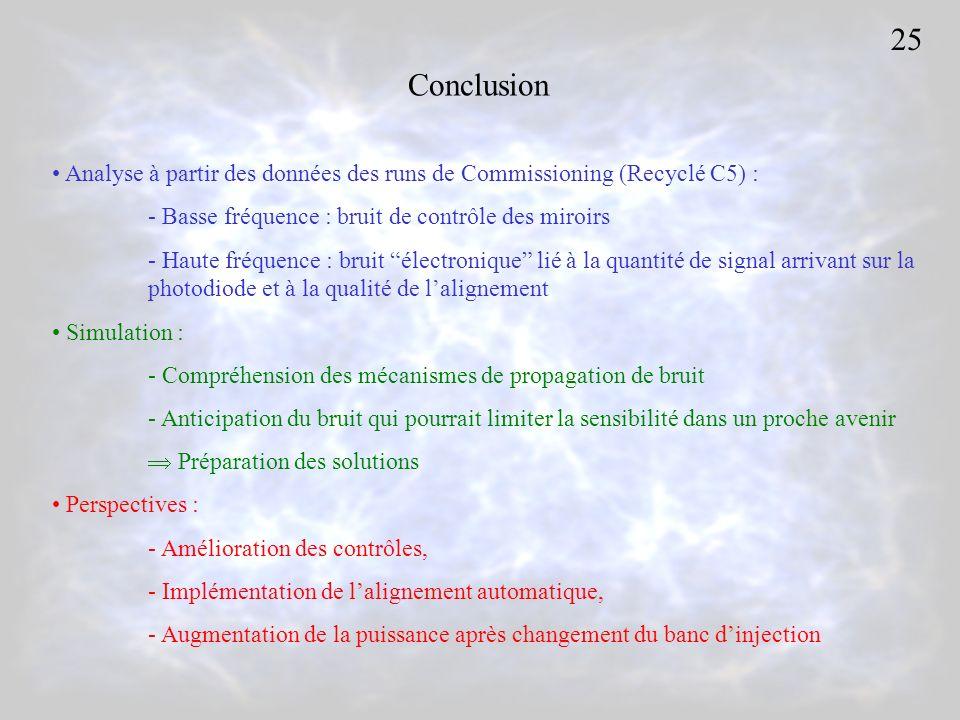 Conclusion Analyse à partir des données des runs de Commissioning (Recyclé C5) : - Basse fréquence : bruit de contrôle des miroirs - Haute fréquence :