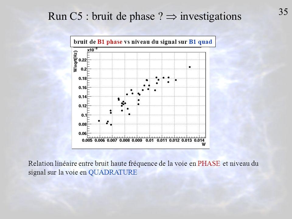 Run C5 : bruit de phase ? investigations bruit de B1 phase vs niveau du signal sur B1 quad Relation linéaire entre bruit haute fréquence de la voie en