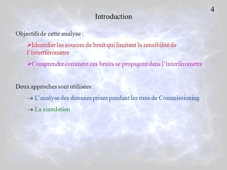 Introduction Objectifs de cette analyse : Identifier les sources de bruit qui limitent la sensibilité de lintertféromètre Comprendre comment ces bruit