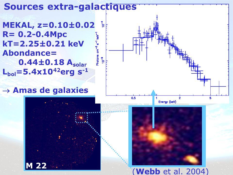 MEKAL, z=0.10±0.02 R= 0.2-0.4Mpc kT=2.25±0.21 keV Abondance= 0.44±0.18 A solar L bol =5.4x10 42 erg s -1 Amas de galaxies M 22 Sources extra-galactiques (Webb et al.