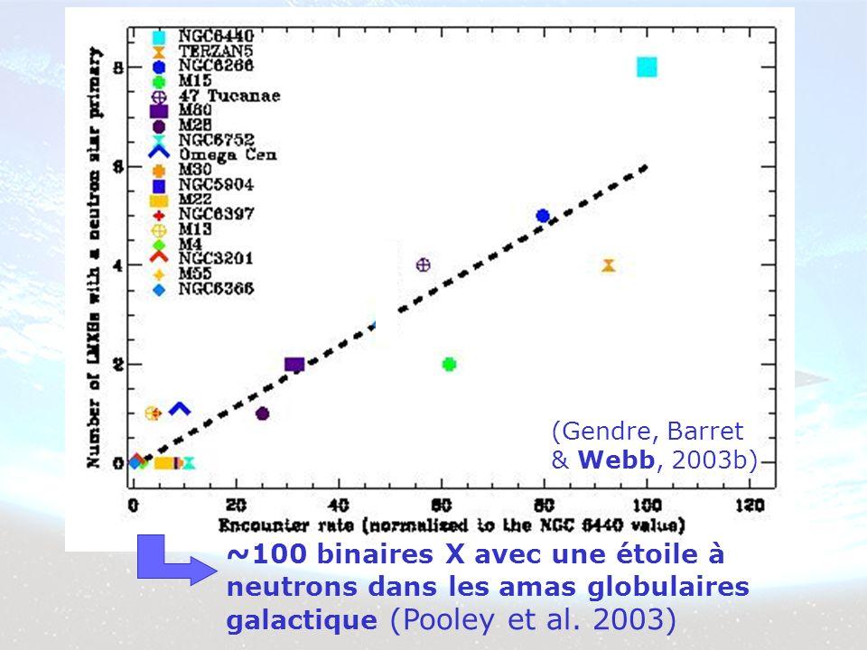 ~ 100 binaires X avec une étoile à neutrons dans les amas globulaires galactique (Pooley et al.