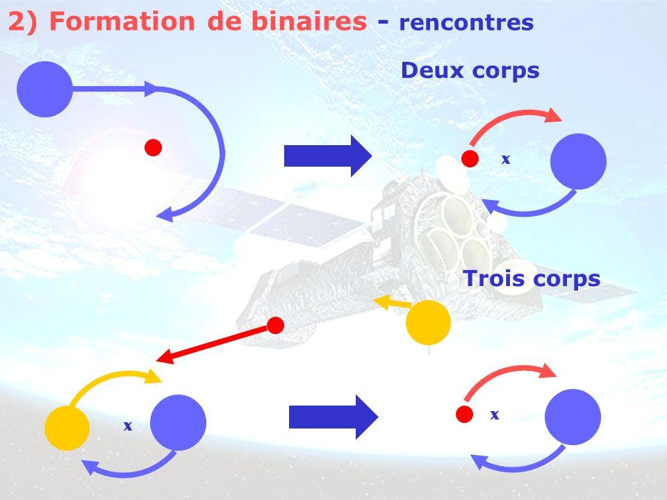 x x x Deux corps Trois corps x x 2) Formation de binaires - rencontres