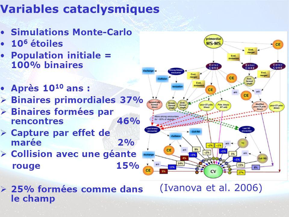 Variables cataclysmiques (Ivanova et al.