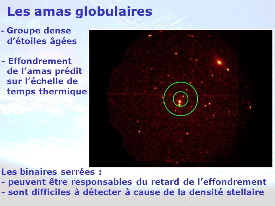 Les amas globulaires N.A.Sharp/REU program/AURA/NOAO/NSF - Groupe dense détoiles âgées - Effondrement de lamas prédit sur léchelle de temps thermique Les binaires serrées : - peuvent être responsables du retard de leffondrement - sont difficiles à détecter à cause de la densité stellaire