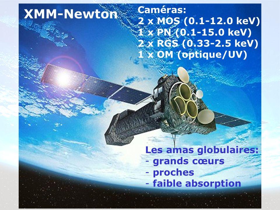 Caméras: 2 x MOS (0.1-12.0 keV) 1 x PN (0.1-15.0 keV) 2 x RGS (0.33-2.5 keV) 1 x OM (optique/UV) XMM-Newton Les amas globulaires: - grands cœurs - proches - faible absorption