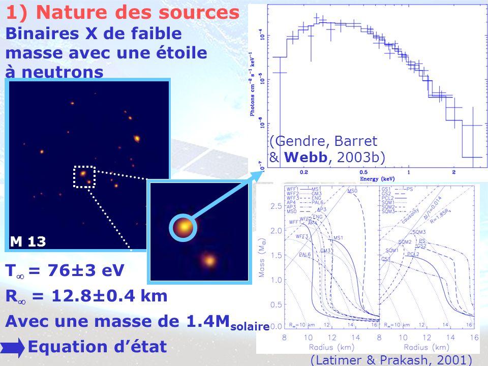M 13 (Latimer & Prakash, 2001) (Gendre, Barret & Webb, 2003b) 1) Nature des sources Binaires X de faible masse avec une étoile à neutrons T = 76±3 eV R = 12.8±0.4 km Avec une masse de 1.4M solaire Equation détat