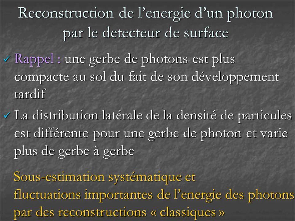 Reconstruction de lenergie dun photon par le detecteur de surface Sous-estimation systématique et fluctuations importantes de lenergie des photons par des reconstructions « classiques » Rappel : une gerbe de photons est plus compacte au sol du fait de son développement tardif Rappel : une gerbe de photons est plus compacte au sol du fait de son développement tardif La distribution latérale de la densité de particules est différente pour une gerbe de photon et varie plus de gerbe à gerbe La distribution latérale de la densité de particules est différente pour une gerbe de photon et varie plus de gerbe à gerbe