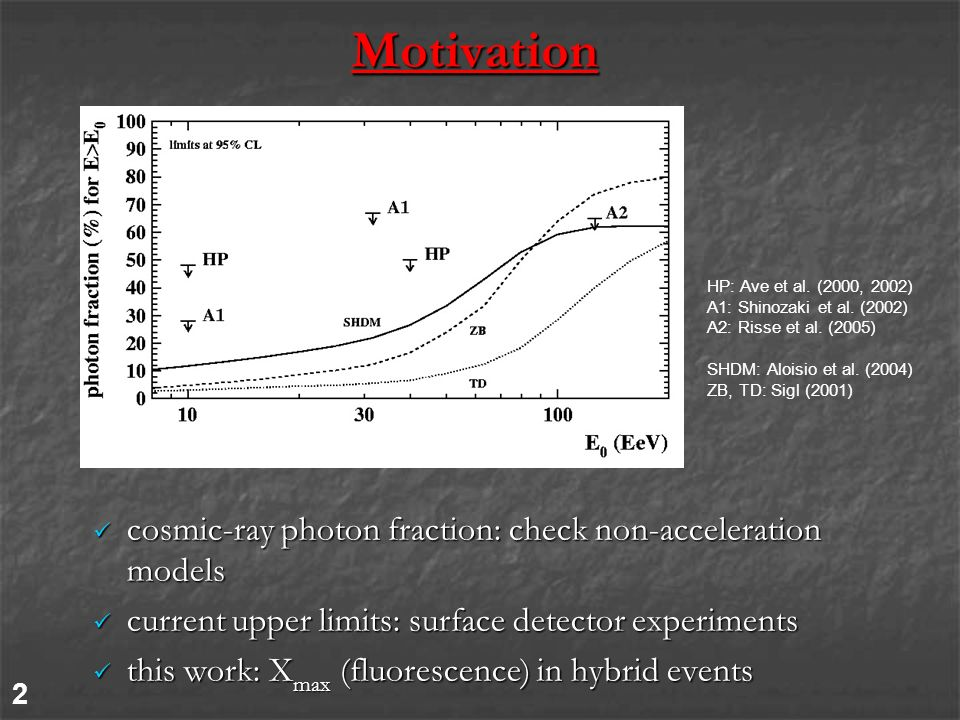 Motivation cosmic-ray photon fraction: check non-acceleration models cosmic-ray photon fraction: check non-acceleration models current upper limits: s
