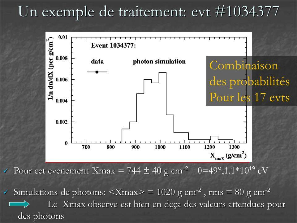 Un exemple de traitement: evt #1034377 Simulations de photons: = 1020 g cm -2, rms = 80 g cm -2 Simulations de photons: = 1020 g cm -2, rms = 80 g cm -2 Le Xmax observe est bien en deça des valeurs attendues pour Le Xmax observe est bien en deça des valeurs attendues pour des photons Pour cet evenement Xmax = 744 ± 40 g cm -2 Pour cet evenement Xmax = 744 ± 40 g cm -2 θ=49°,1.1*10 19 eV Combinaison des probabilités Pour les 17 evts