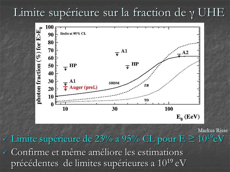 Limite supérieure sur la fraction de γ UHE Limite supérieure de 23% a 95% CL pour E 10 19 eV Limite supérieure de 23% a 95% CL pour E 10 19 eV Confirme et même améliore les estimations précédentes de limites supérieures a 10 19 eV Confirme et même améliore les estimations précédentes de limites supérieures a 10 19 eV Markus Risse