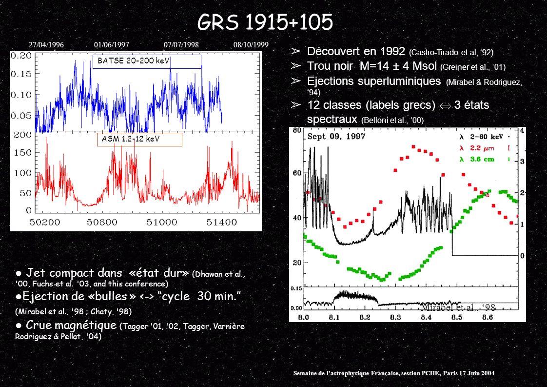 GRS 1915+105 Découvert en 1992 (Castro-Tirado et al, 92) Trou noir M=14 ± 4 Msol (Greiner et al., 01) Ejections superluminiques (Mirabel & Rodriguez,