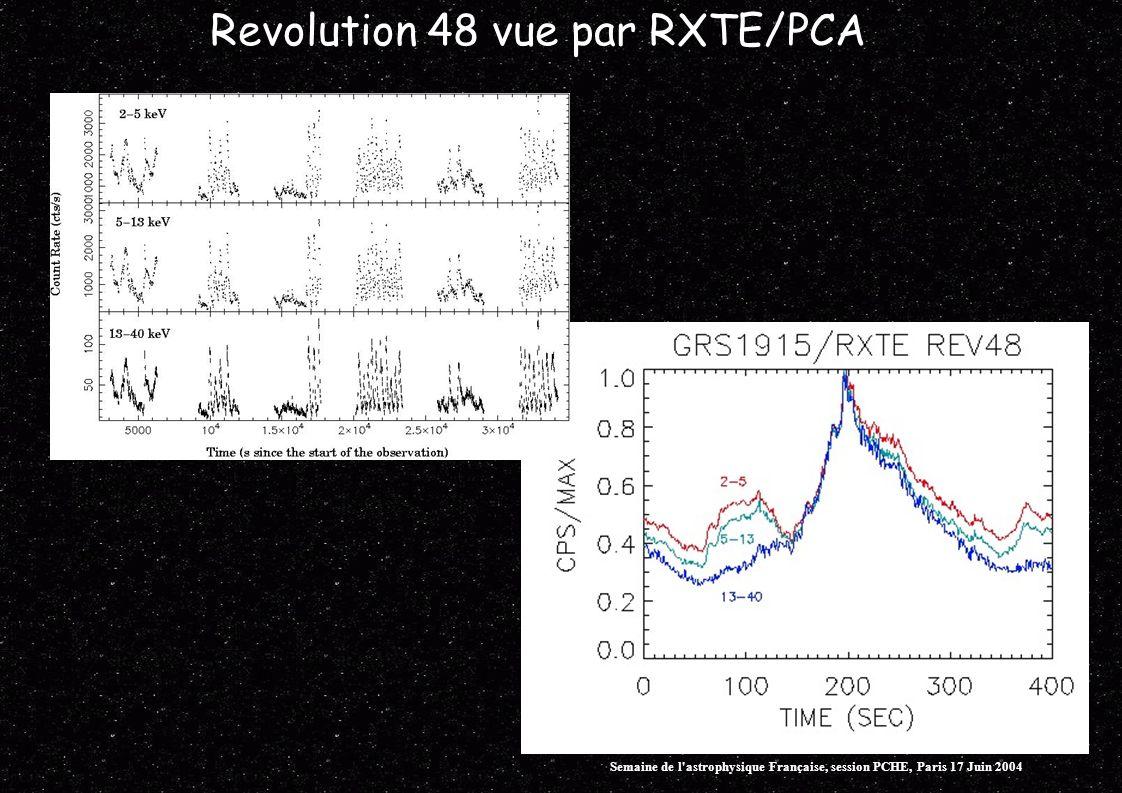 Revolution 48 vue par RXTE/PCA Semaine de l'astrophysique Française, session PCHE, Paris 17 Juin 2004