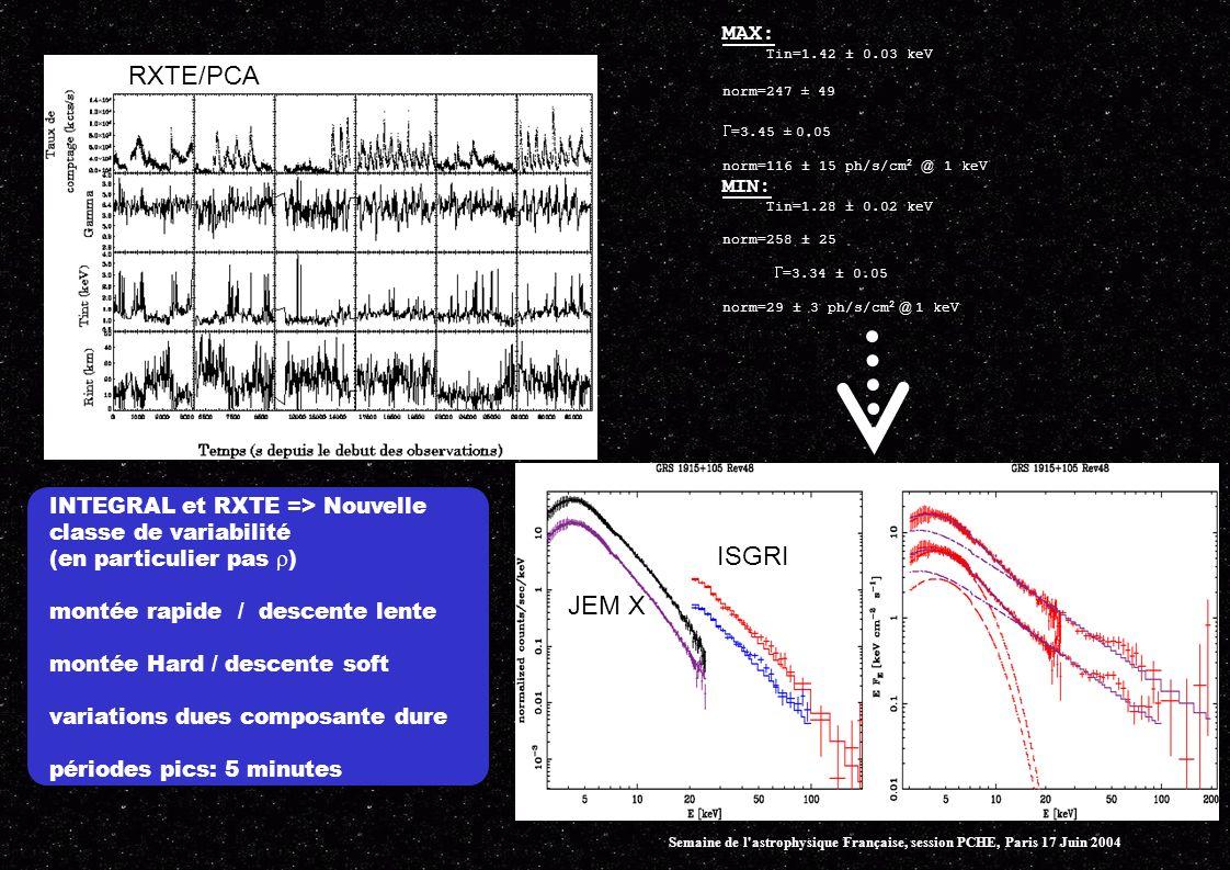 INTEGRAL et RXTE => Nouvelle classe de variabilité (en particulier pas ) montée rapide / descente lente montée Hard / descente soft variations dues composante dure périodes pics: 5 minutes MAX: Tin=1.42 ± 0.03 keV norm=247 ± 49 =3.45 ± 0.05 norm=116 ± 15 ph/s/cm 2 @ 1 keV MIN: Tin=1.28 ± 0.02 keV norm=258 ± 25 =3.34 ± 0.05 norm=29 ± 3 ph/s/cm 2 @ 1 keV JEM X ISGRI RXTE/PCA