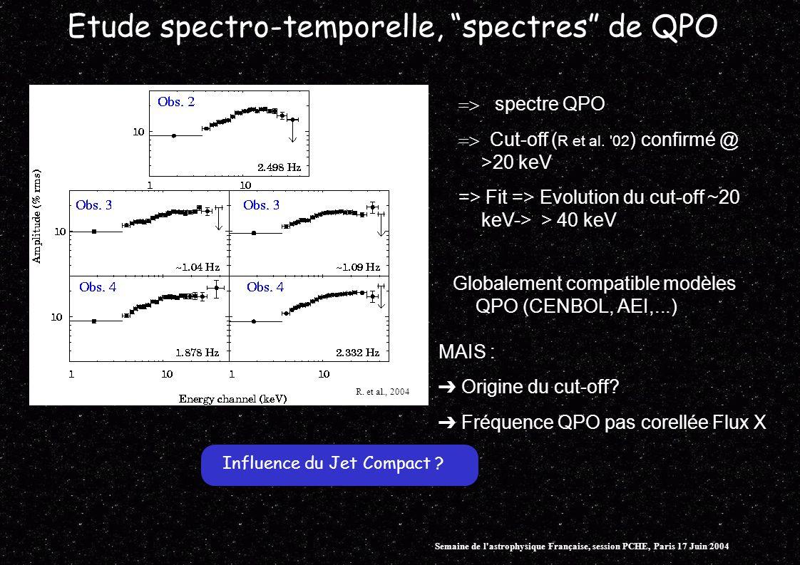Etude spectro-temporelle, spectres de QPO MAIS : Origine du cut-off? Fréquence QPO pas corellée Flux X spectre QPO Cut-off ( R et al. '02 ) confirmé @