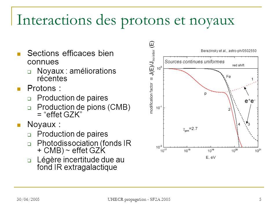 30/06/2005 UHECR propagation - SF2A 2005 5 Interactions des protons et noyaux Sections efficaces bien connues Noyaux : améliorations récentes Protons