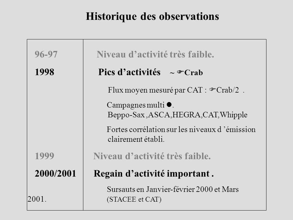 Historique des observations 96-97 Niveau dactivité très faible. 1998 Pics dactivités ~ Crab Flux moyen mesuré par CAT : Crab/2. Campagnes multi. Beppo