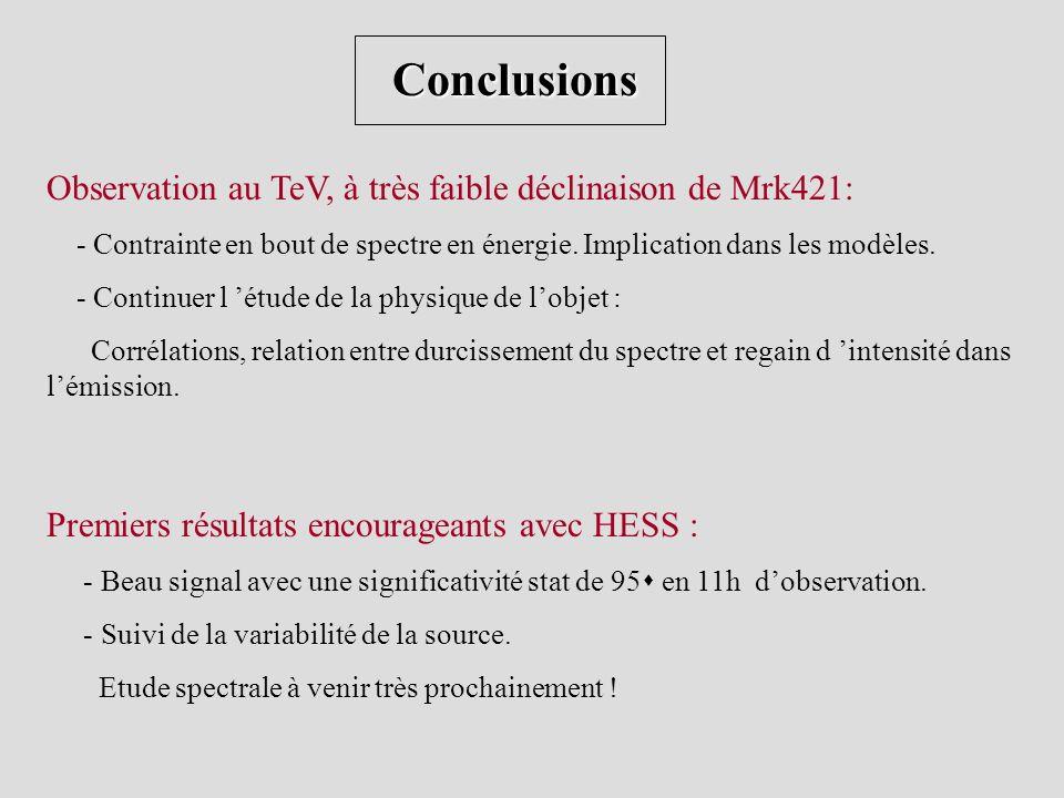 Conclusions Conclusions Observation au TeV, à très faible déclinaison de Mrk421: - Contrainte en bout de spectre en énergie. Implication dans les modè