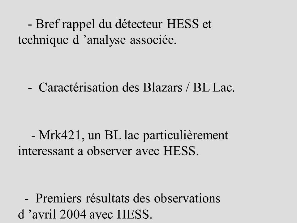 - Bref rappel du détecteur HESS et technique d analyse associée. - Caractérisation des Blazars / BL Lac. - Mrk421, un BL lac particulièrement interess