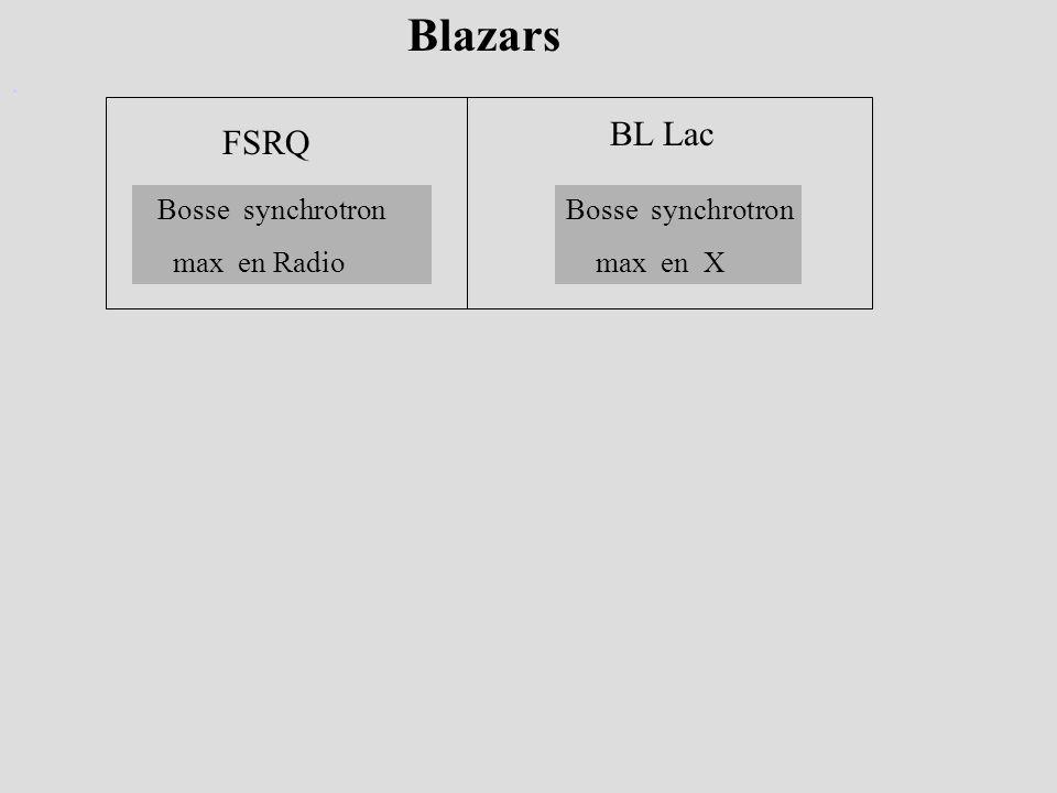 Blazars BL Lac FSRQ. Bosse synchrotron max en Radio Bosse synchrotron max en X