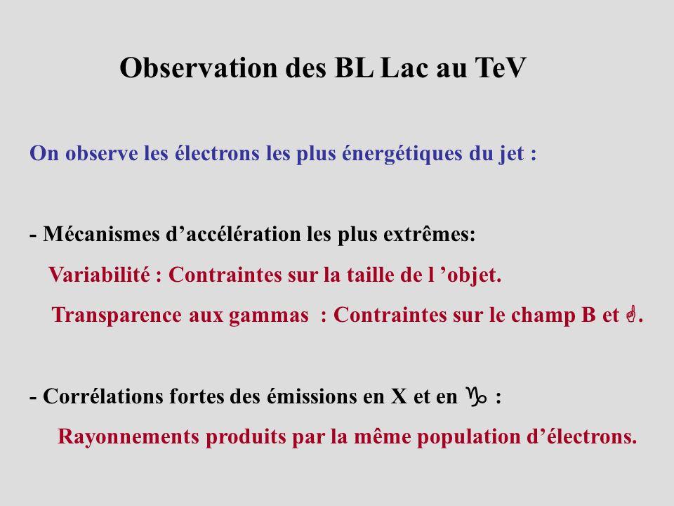 Observation des BL Lac au TeV On observe les électrons les plus énergétiques du jet : - Mécanismes daccélération les plus extrêmes: Variabilité : Cont