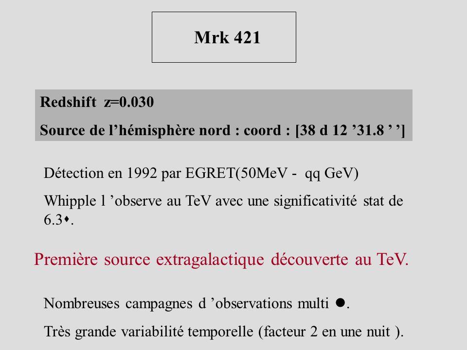 Historique des observations 96-97 Niveau dactivité très faible.