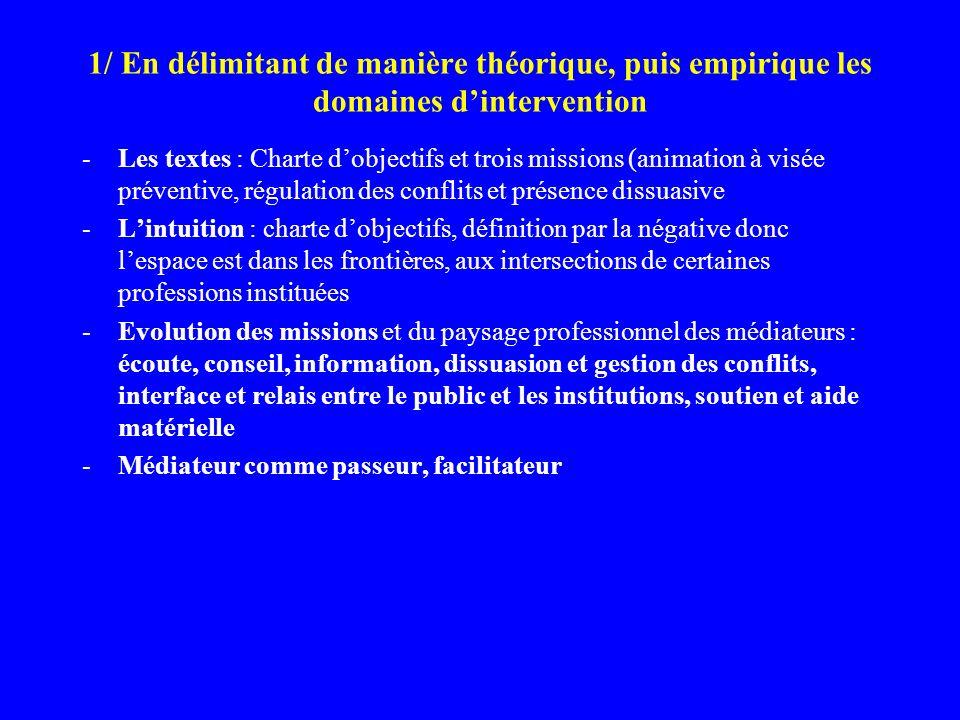 1/ En délimitant de manière théorique, puis empirique les domaines dintervention -Les textes : Charte dobjectifs et trois missions (animation à visée
