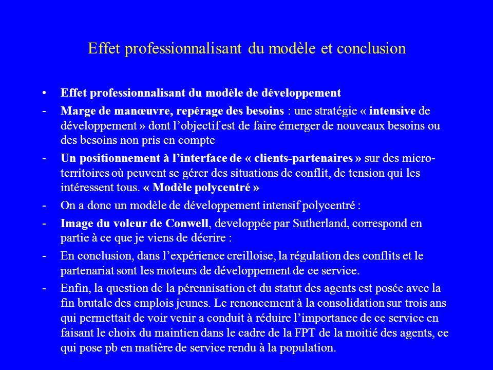 Effet professionnalisant du modèle et conclusion Effet professionnalisant du modèle de développement -Marge de manœuvre, repérage des besoins : une st