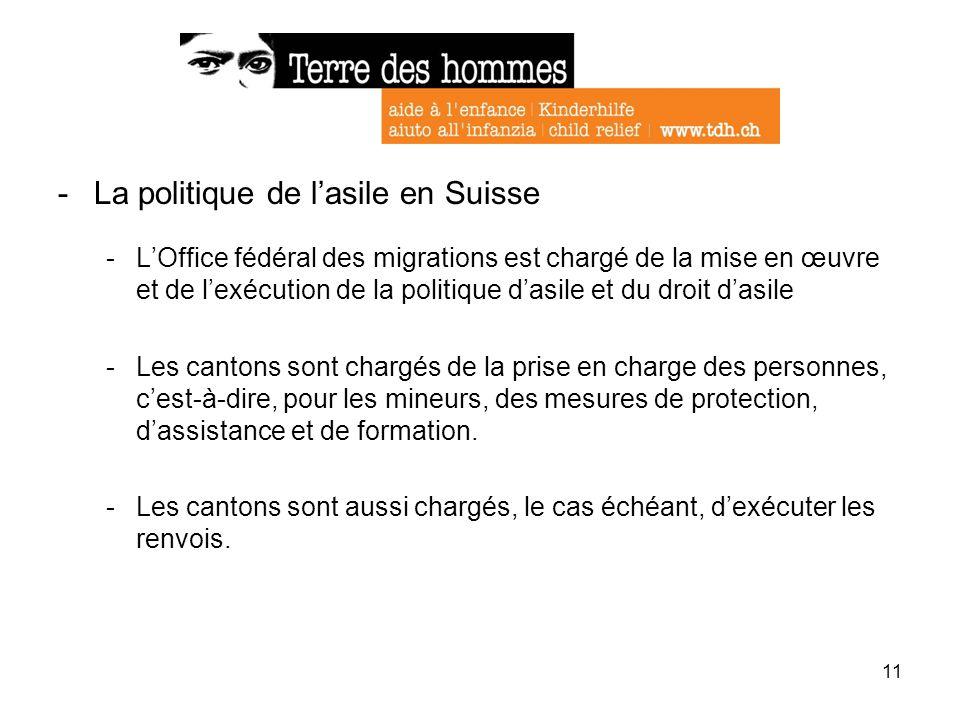 11 -La politique de lasile en Suisse -LOffice fédéral des migrations est chargé de la mise en œuvre et de lexécution de la politique dasile et du droi