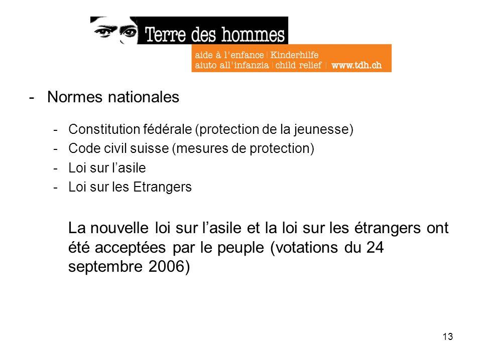13 -Normes nationales -Constitution fédérale (protection de la jeunesse) -Code civil suisse (mesures de protection) -Loi sur lasile -Loi sur les Etran