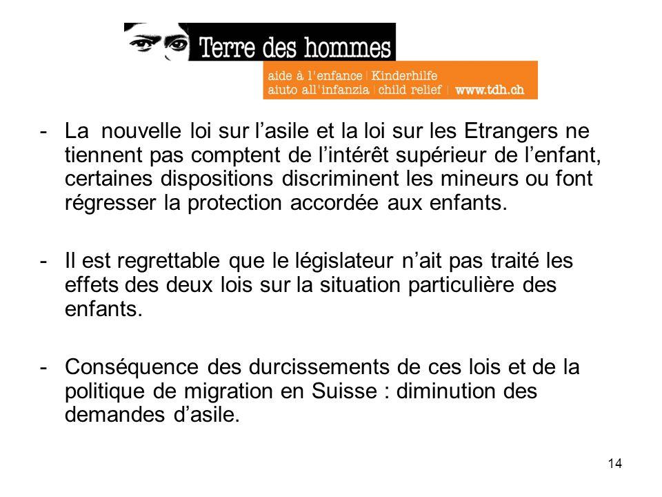14 -La nouvelle loi sur lasile et la loi sur les Etrangers ne tiennent pas comptent de lintérêt supérieur de lenfant, certaines dispositions discrimin