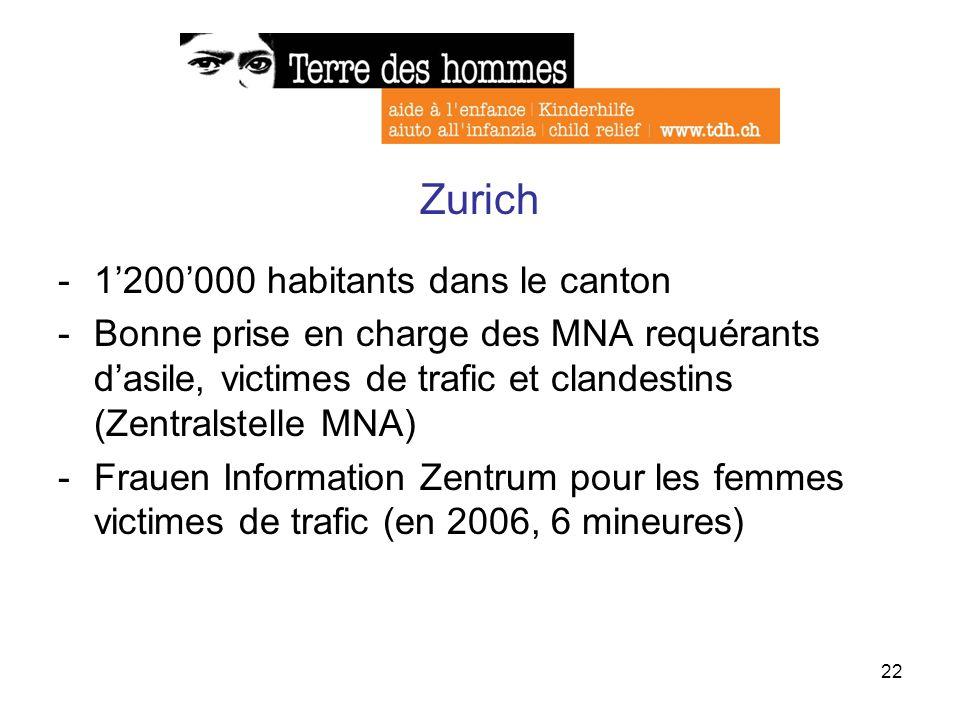 22 Zurich -1200000 habitants dans le canton -Bonne prise en charge des MNA requérants dasile, victimes de trafic et clandestins (Zentralstelle MNA) -F