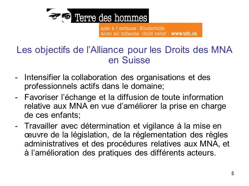 5 Les objectifs de lAlliance pour les Droits des MNA en Suisse -Intensifier la collaboration des organisations et des professionnels actifs dans le do