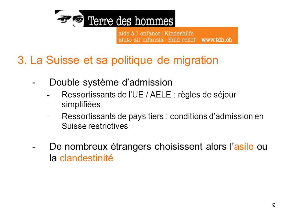 9 3. La Suisse et sa politique de migration -Double système dadmission -Ressortissants de lUE / AELE : règles de séjour simplifiées -Ressortissants de
