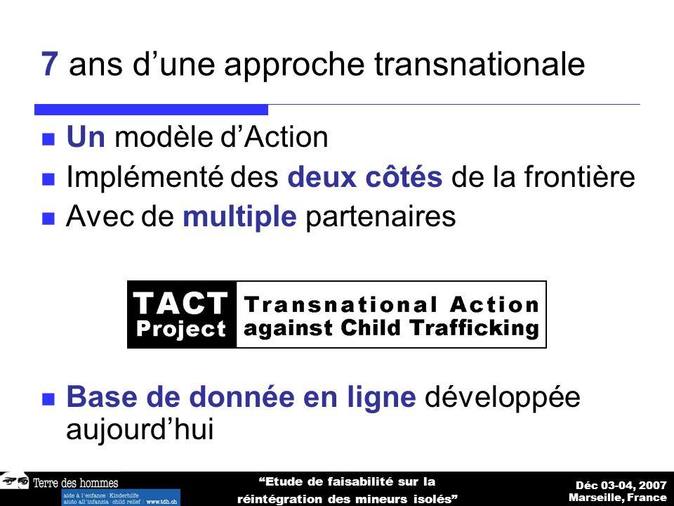 Déc 03-04, 2007 Marseille, France Etude de faisabilité sur la réintégration des mineurs isolés 7 ans dune approche transnationale Un modèle dAction Implémenté des deux côtés de la frontière Avec de multiple partenaires Base de donnée en ligne développée aujourdhui