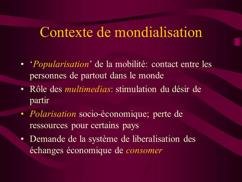 Contexte de mondialisation Popularisation de la mobilité: contact entre les personnes de partout dans le monde Rôle des multimedias: stimulation du dé